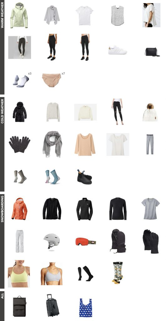 Full Picture List - Packing for Hot and Cold Weather in One Trip